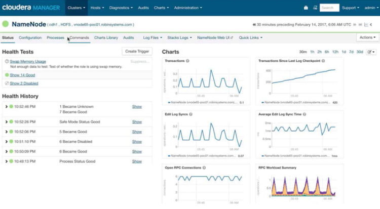 Share data across two Cloudera clusters