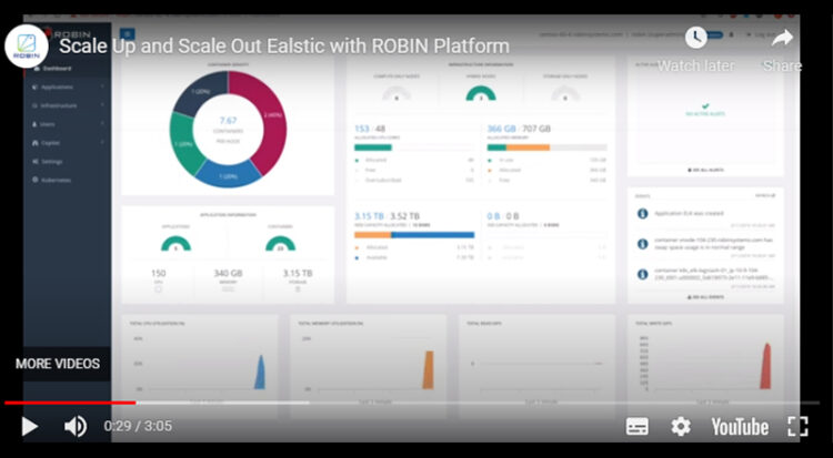 Elastic – Dynamic Scaling with Robin Hyperconverged Kubernetes Platform |Video Demo