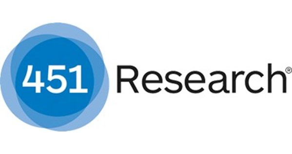 451 Research – Containers: economically better option than HW virtualization