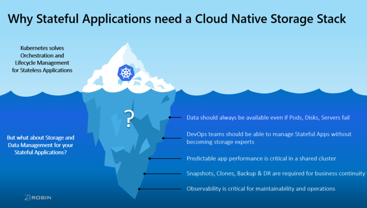 Why Stateful Applications Need a Cloud-Native Storage Stack